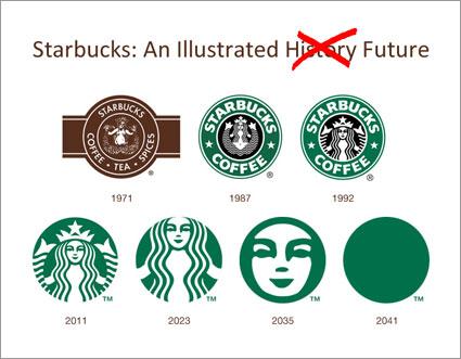 Starbucks Logo Future